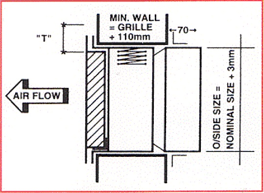 Duct Damper Installation Images Reverse Search
